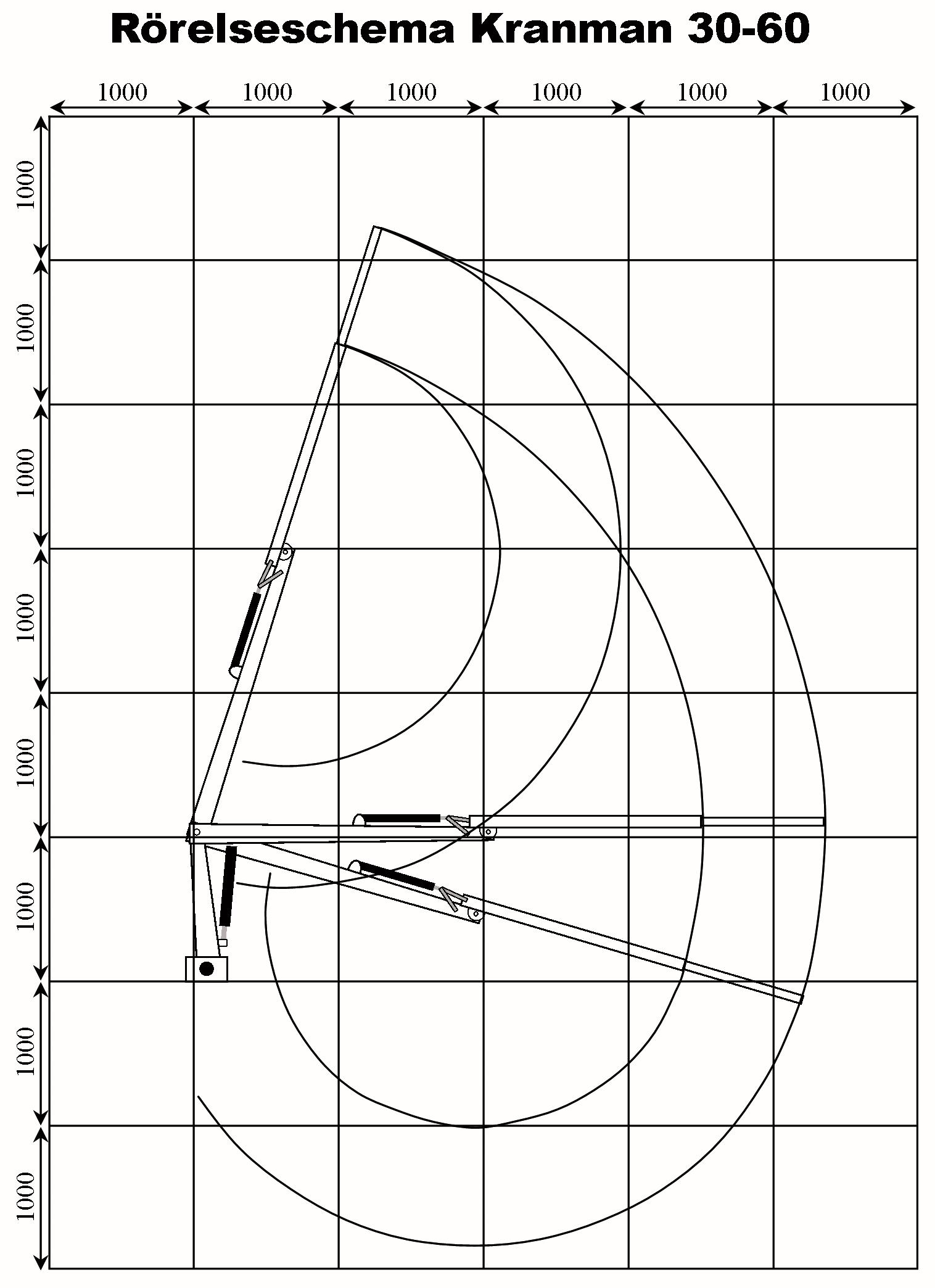 Kranman 30-60 kran 4,4 m
